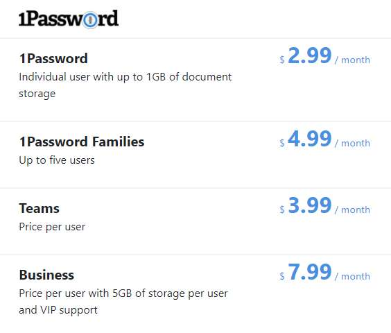 1Password Pricing - Ryve Blog